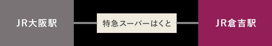 大阪方面より/池田ICより